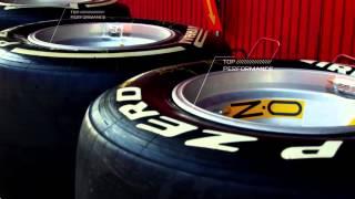 Итальянский производитель автодисков OZ Racing и Ferrari в Формуле1: Диски созданные с вдохновением(, 2014-03-28T10:49:36.000Z)