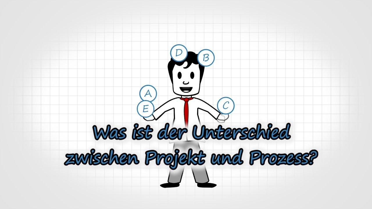Nachgefragt Was ist der Unterschied zwischen Projekt und Prozess YouTube ~ 07084327_Unterschied Zwischen Xerophyten Und Sukkulenten