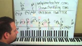 Cinderella Piano Lesson part 1 Steven Curtis Chapman