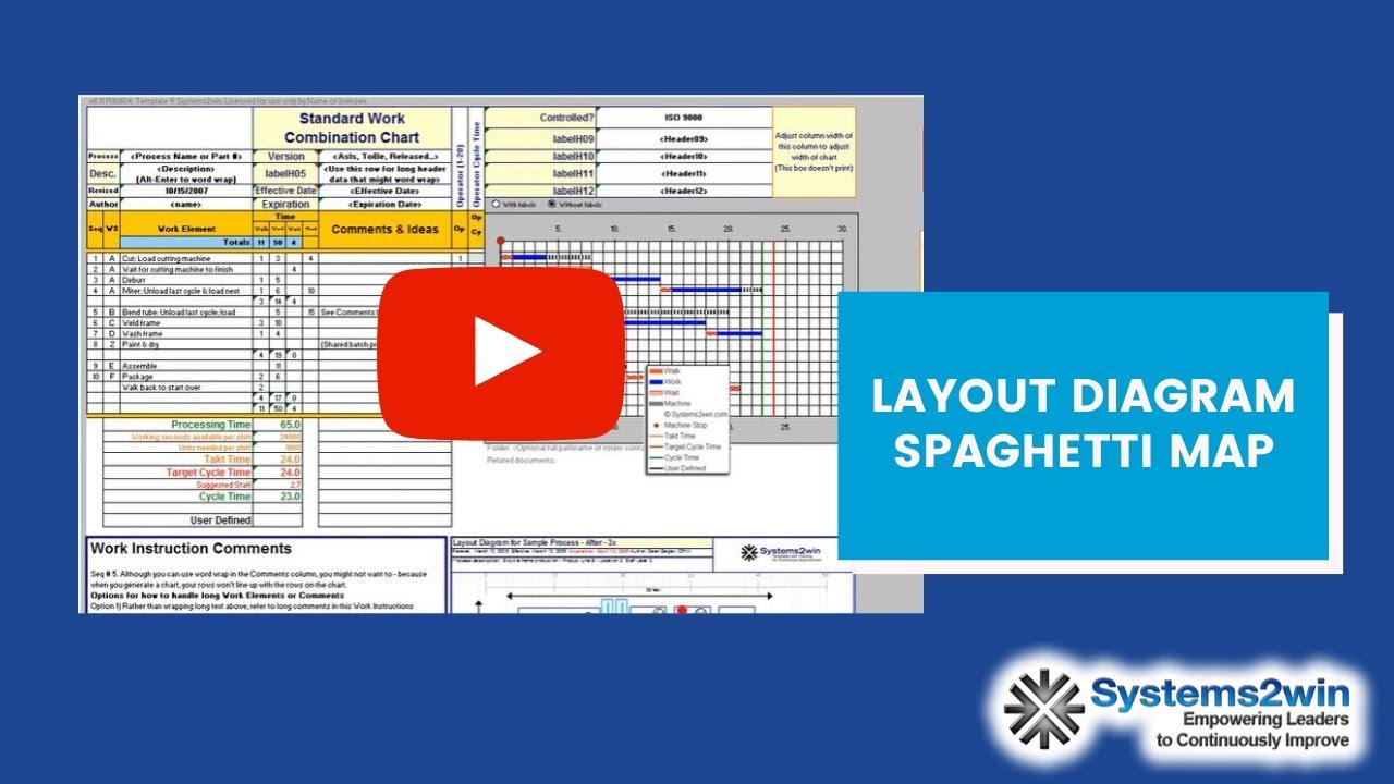 Layout Diagram Spaghetti Map template  YouTube