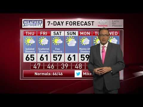 Morning Weather Forecast From Thursday Morning October 1 2020 Youtube