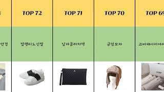 2021 겨울 남성들이 많이 산 패션잡화 TOP 100…