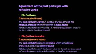 Agreement of the past participle with reflexive verbs - imdreamz.com
