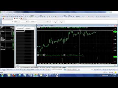 Approfondimento sistemi ORB e diventare quant con i trading systems
