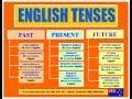 English tenses Hindi Urdu