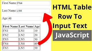 How To Display Selected HTML Table Row Values Into Input Text Using JavaScript [ with Source code ]