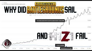 Why did PlayerUnknown's Battlegrounds Sail and H1Z1 Fail?