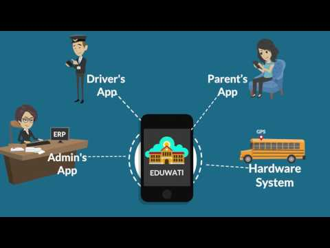 Eduwati School bus tracking system for parents and admin