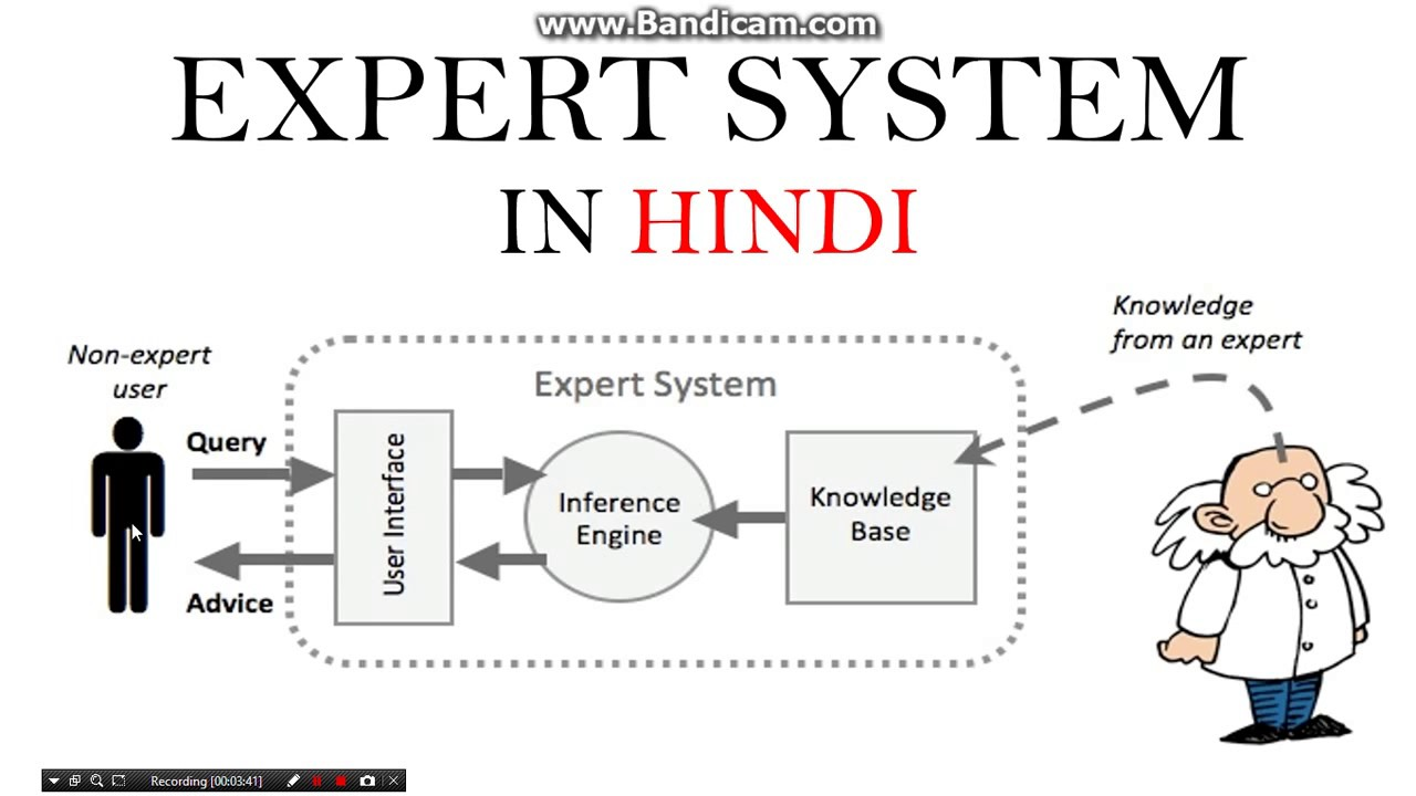 Expert System In Artificial Intelligence In Hindi Youtube