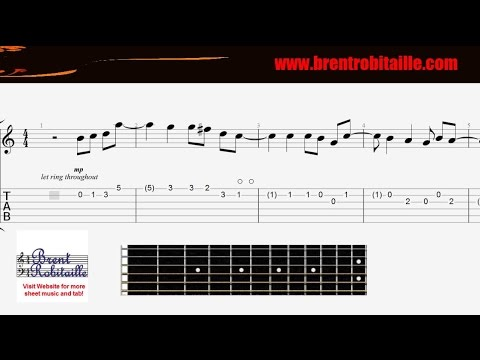 Guitar Tab - Notes - Payphone - Easy Guitar
