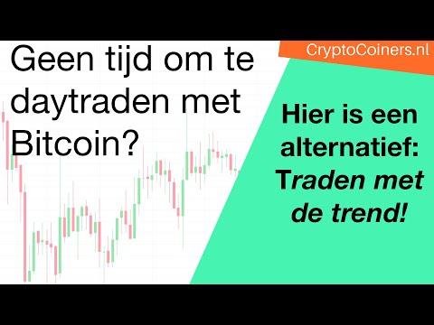 Bitcoin traden als je weinig tijd hebt (deel 2)