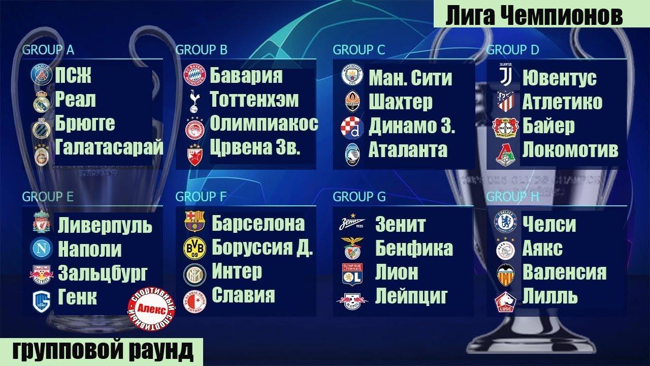 Футбол. Лига Чемпионов. 3 тур. Таблицы групп А, В, С, D. Расписание, результаты.