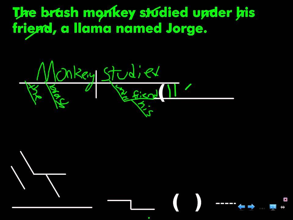 diagram appositive phrases 2002 dodge durango door wiring sentence phrase in prepositional a youtube