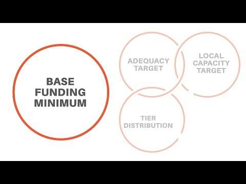 Base Funding Minimum - Evidence-Based Funding