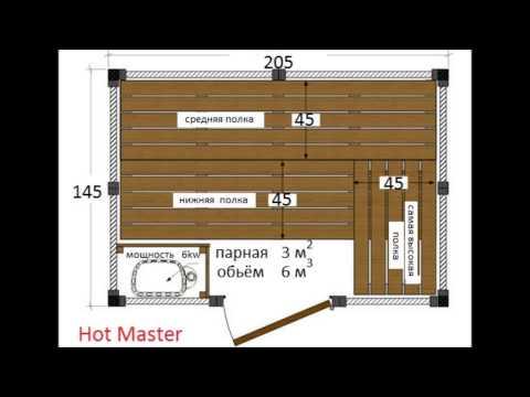 Парная расчет объема / Размеры парной / Баня парная / Sauna volume calculation