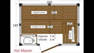 Финская сауна в доме своими руками: схемы, чертеж, видео