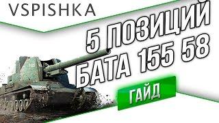 5 позиций для быстрых САУ на примере Бачата 155 58