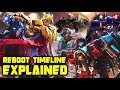 Transformers Reboot Timeline: All Future Movies In Development - Explained