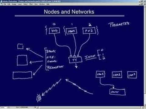 Houdini Fundamentals Part 5: Nodes and Networks