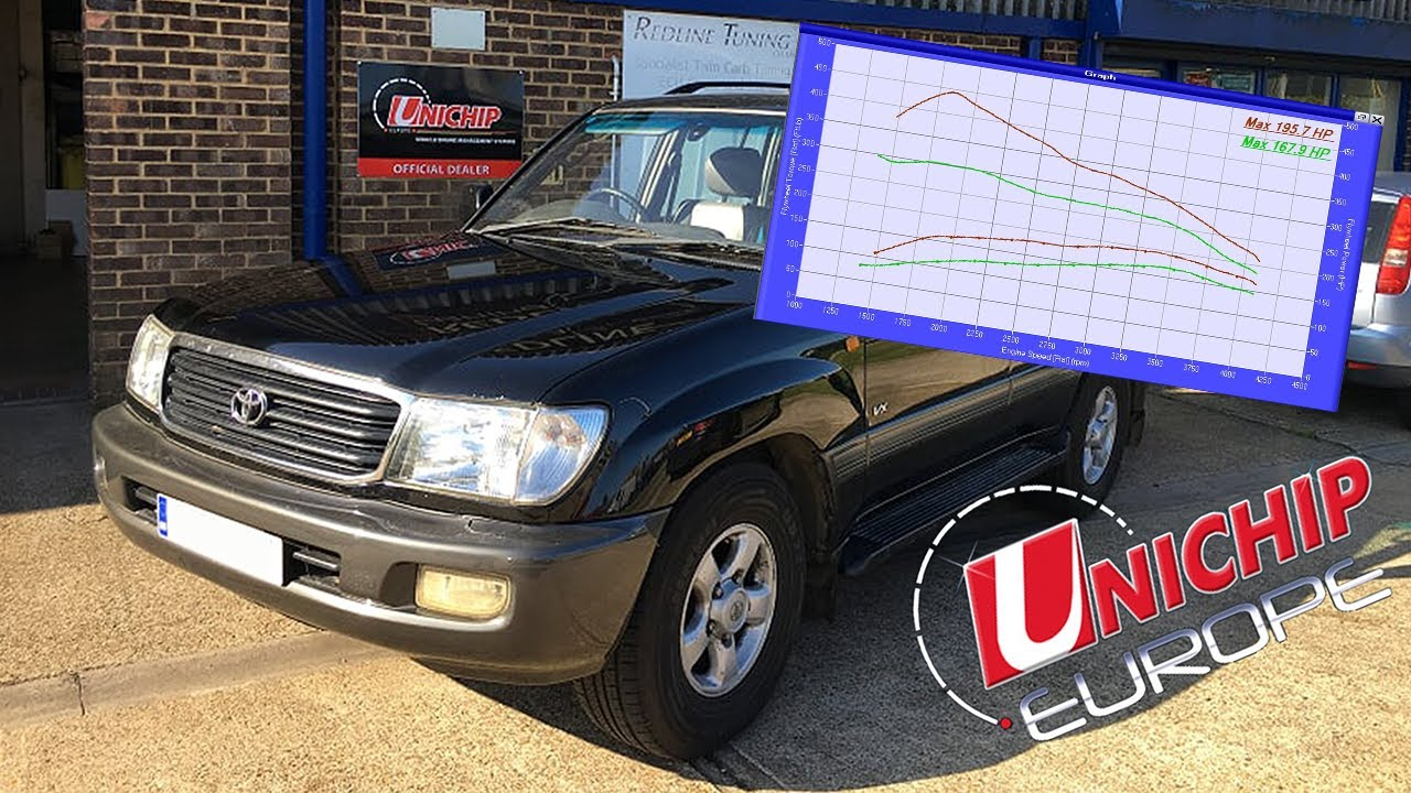 Toyota Land Cruiser 100 Series Unichip Tuning Solution