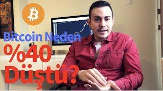 Bitcoin Neden %40 Düştü? Haftalık Piyasa Analizi (22 Aralık 2017)