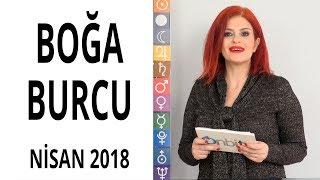Boğa Burcu Nisan 2018 Astroloji