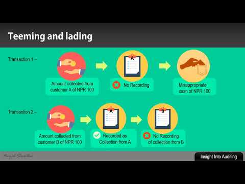 teeming and lading