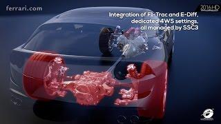 Ferrari GTC4Lusso T - 610 HP V8 | DYNAMICS