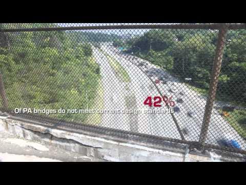 Pennsylvania Transportation Funding Bill