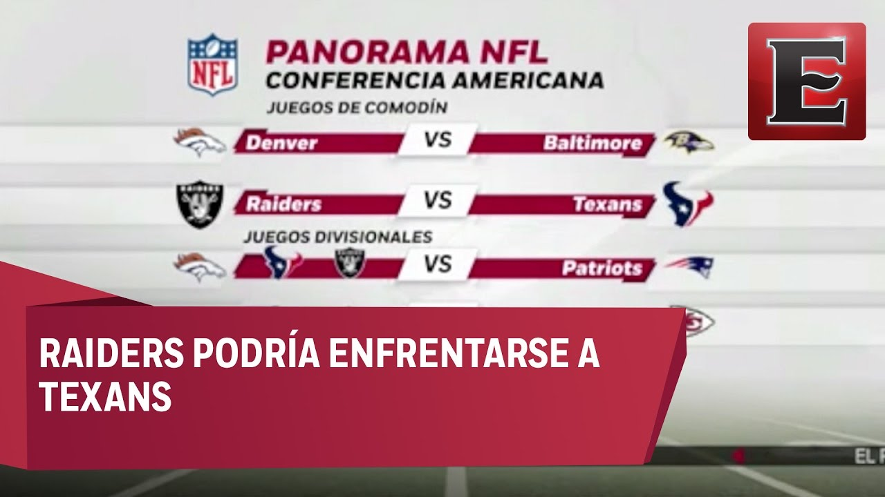Tabla De Juegos Comodin De La Nfl Youtube