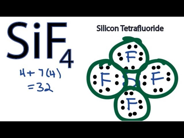 SiF4 Lewis Structure: How to Draw the Dot Structure for SiF4