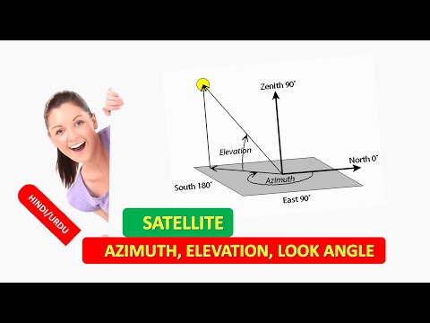 AZIMUTH ELEVATION LOOK ANGLE COMPUTATION for SATTELITE in HINDI