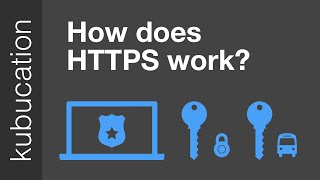 How does HTTPS work? What's a CA? What's a self-signed Certificate?