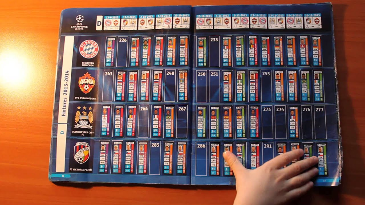 Koeficient UEFA Update: UPDATE UEFA Champions League Sticker Album 2013-2014