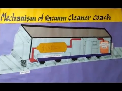 Indian Students' Innovative Science & Technology Projects