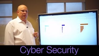 Cyber Security Monitoring Service - Protect Control Systems Against Potential Security Threats