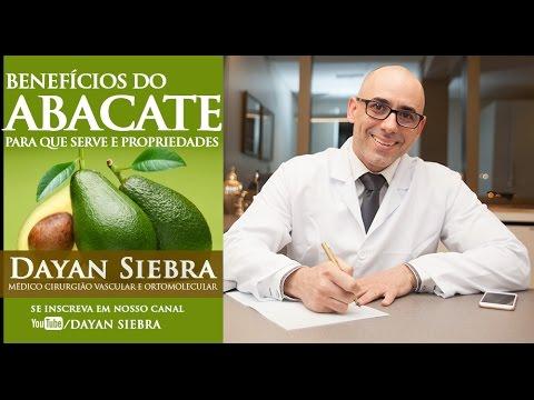 Benefícios do Abacate - Para que Serve e Propriedades | Dr. Dayan Siebra
