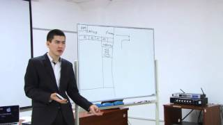 Ербол Салимов - Структура сайта.