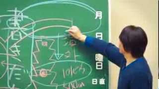 ベストセラー作家・石田衣良が創作の秘訣を教える小説スクール第1回がい...