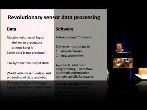 Processing 1 EB per Day for the SKA Radio Telescope
