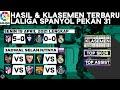 Hasil Liga Spanyol 2021 - Getafe vs Real Madrid 0-0, Atletico vs Eibar 5-0 dan Klasemen Terbaru