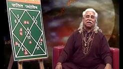 Raj Kapoor's Horoscope Analysis by Acharya Anil Vats