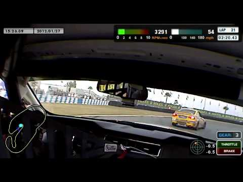 Daytona Race - Part 2 (Ian James)