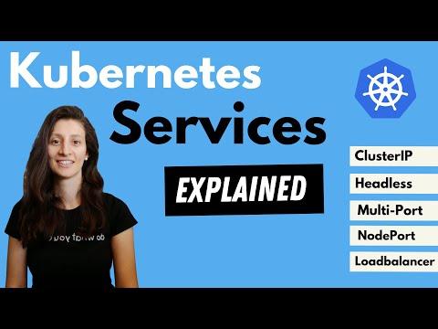 Kubernetes Services explained | ClusterIP vs NodePort vs LoadBalancer vs Headless Service