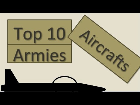Top 10 Countries - Military Aircrafts