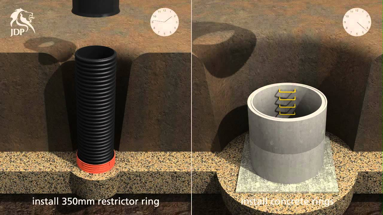 Jdp Axedo Plastic Inspection Chamber Vs Concrete Manhole