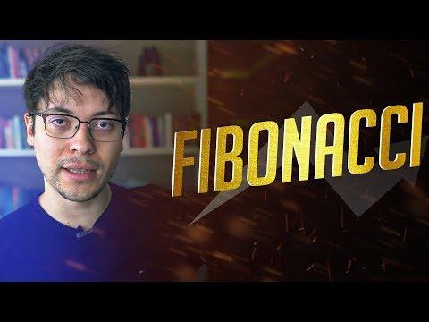 FIBONACCI - PASSO A PASSO PARA USAR NO DAY TRADE