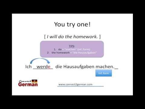 "How to express the Future Tense in German, part 1:  ""werden"""