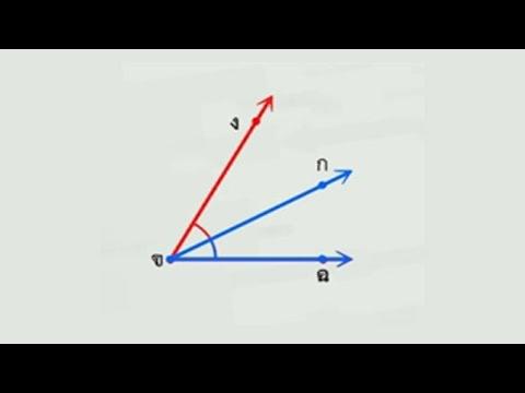 การเปรียบเทียบขนาดของมุม คณิตศาสตร์ ป.4