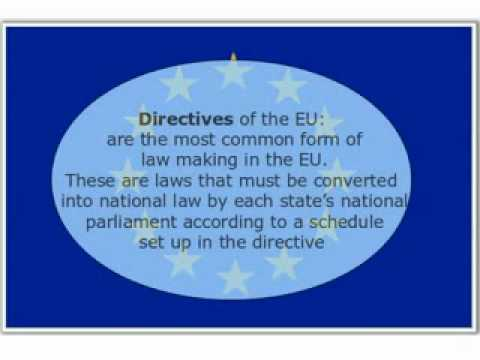 The nature of EU Law